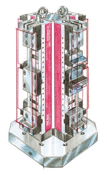 Vertikalbearbeitung